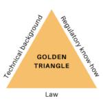 The golden Triangel by Erik Vollebregt